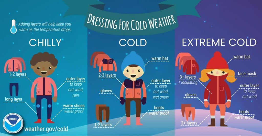 Dressing for Colder Weather